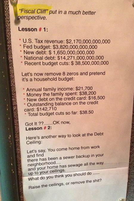 fiscal_cliff_lessons