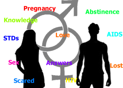 Sexual abstinence after marriage