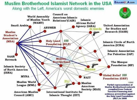 Muslim Brotherhoods 03