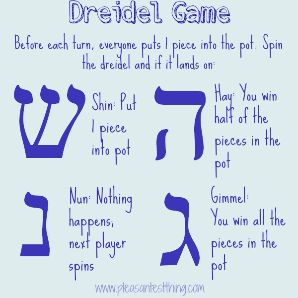 Dr. Dreidel   Andelino's Weblog