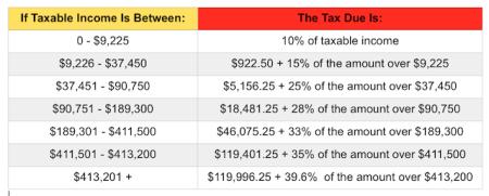 2015 Tax Return 02