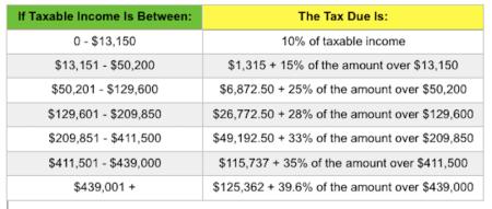 2015 Tax Return 03