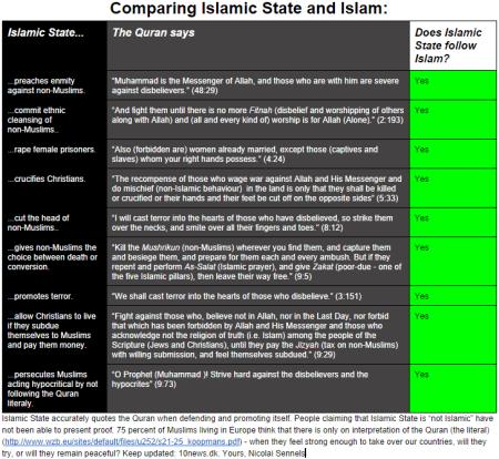 Islam  Peace Contributions 03