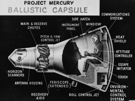 NASA Mercury Mission 02