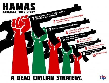 Hamas Terrorists 03