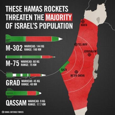 Hamas Terrorists 08