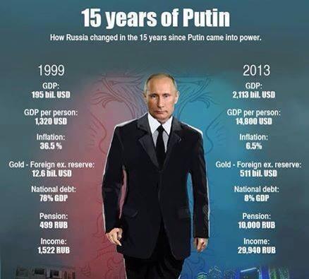 Putin Trump 04