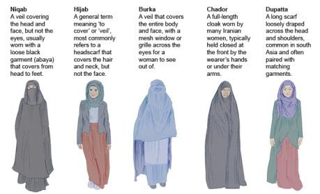 Burka 07